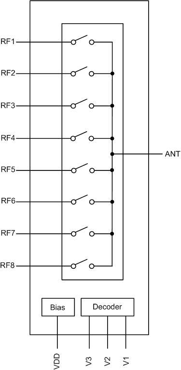 hs8718 mobile terminal rf devices huntersun electronics co